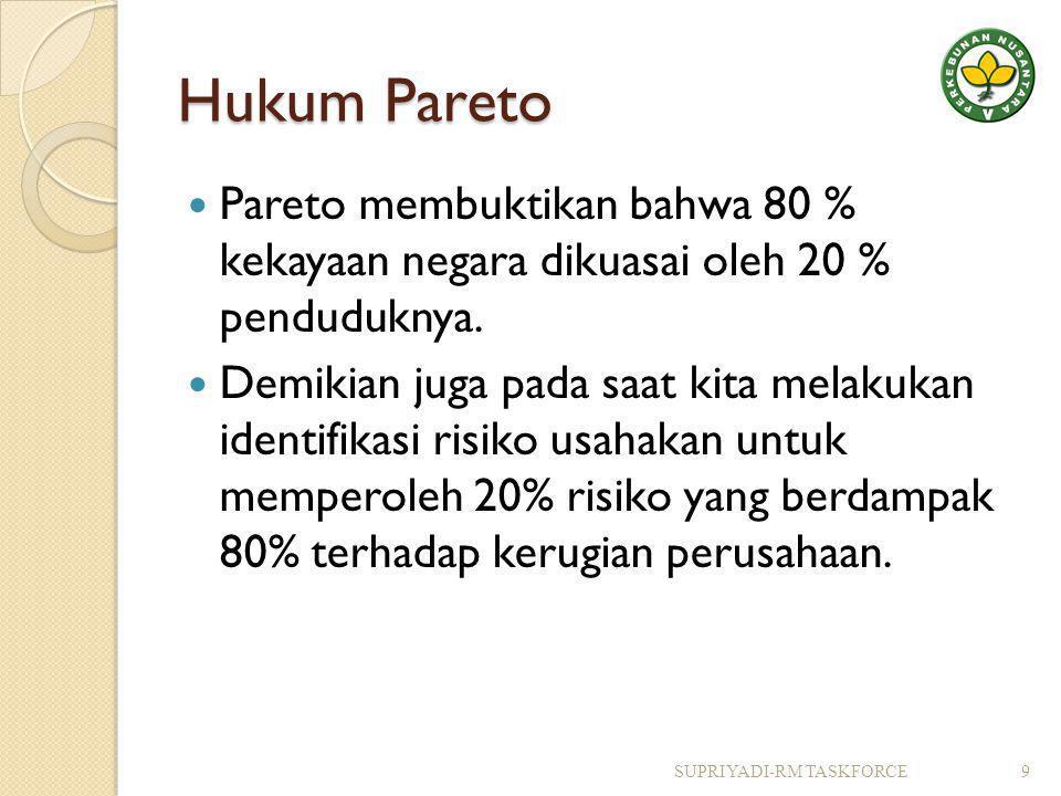 Hukum Pareto Pareto membuktikan bahwa 80 % kekayaan negara dikuasai oleh 20 % penduduknya.