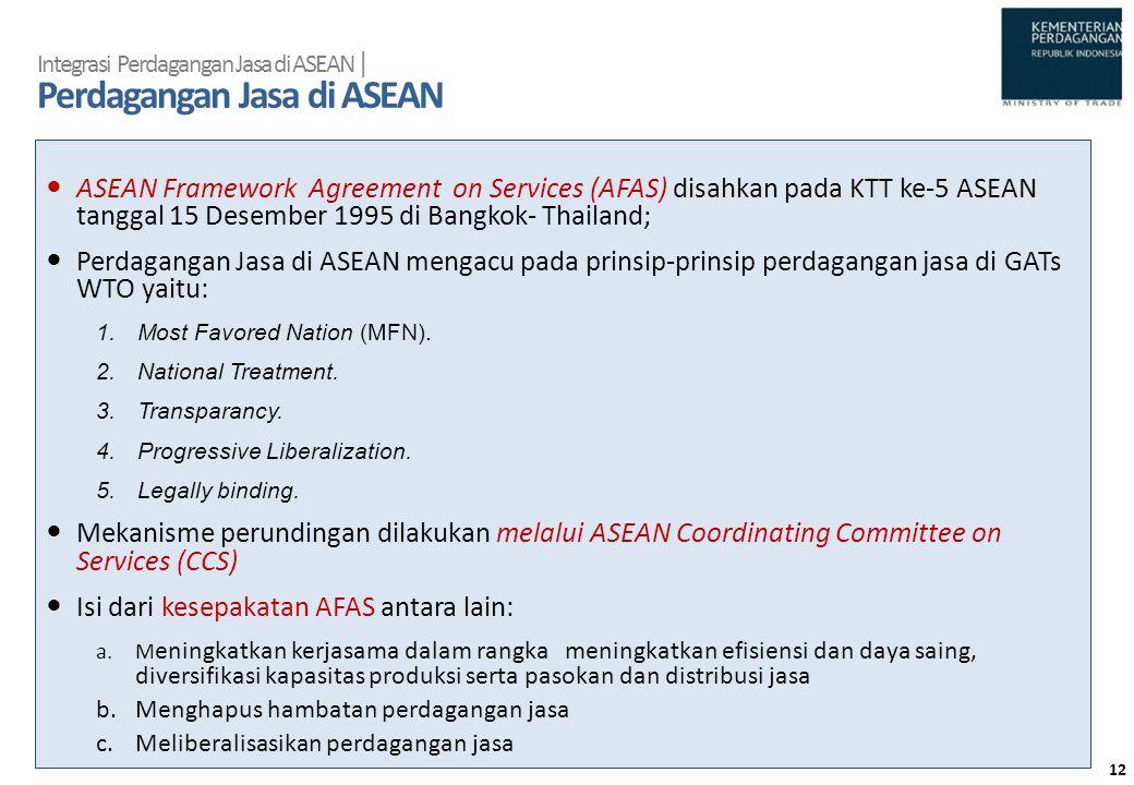 Isi dari kesepakatan AFAS antara lain: