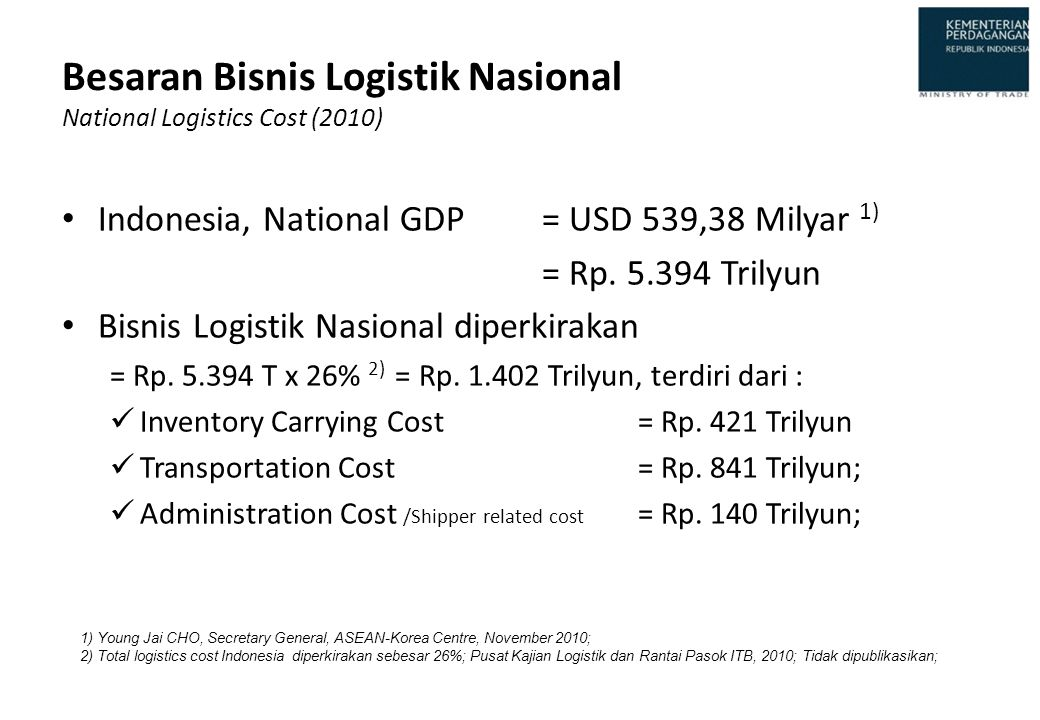 Besaran Bisnis Logistik Nasional National Logistics Cost (2010)
