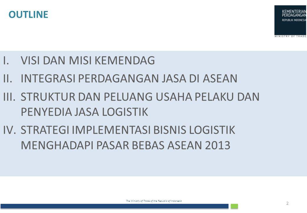INTEGRASI PERDAGANGAN JASA DI ASEAN