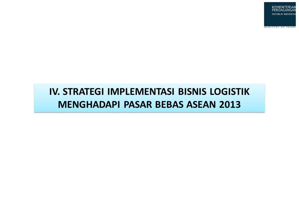 IV. STRATEGI IMPLEMENTASI BISNIS LOGISTIK MENGHADAPI PASAR BEBAS ASEAN 2013