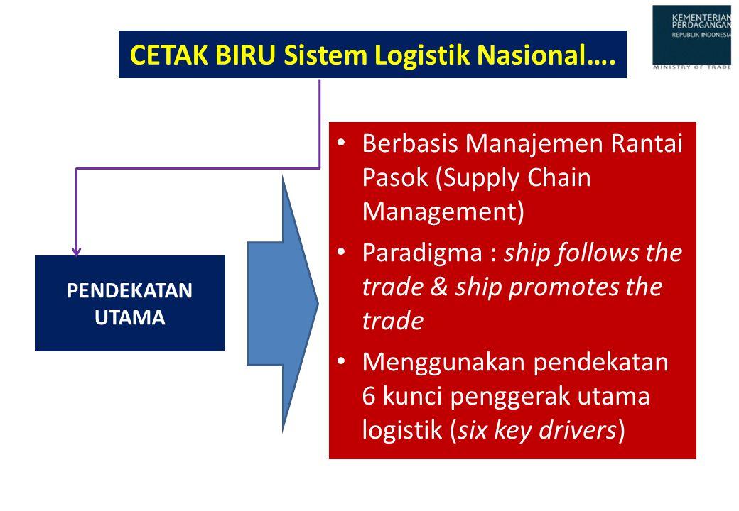 CETAK BIRU Sistem Logistik Nasional….