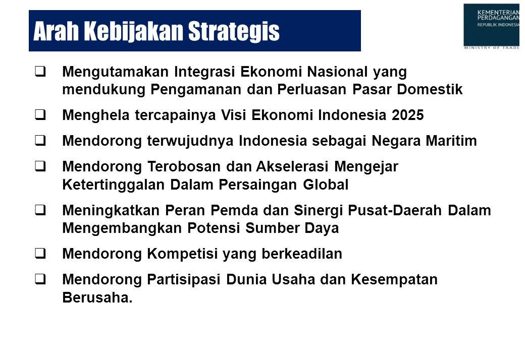 Arah Kebijakan Strategis