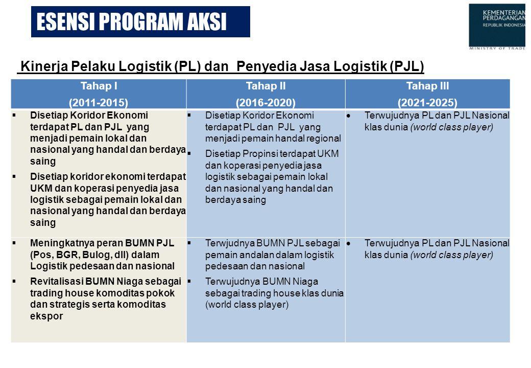 ESENSI PROGRAM AKSI Kinerja Pelaku Logistik (PL) dan Penyedia Jasa Logistik (PJL) Tahap I. (2011-2015)