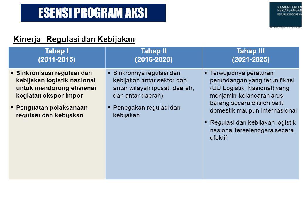 ESENSI PROGRAM AKSI Kinerja Regulasi dan Kebijakan Tahap I (2011-2015)