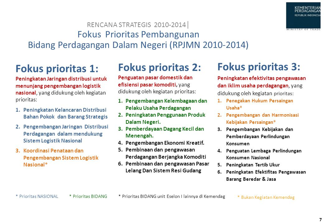 RENCANA STRATEGIS 2010-2014| Fokus Prioritas Pembangunan Bidang Perdagangan Dalam Negeri (RPJMN 2010-2014)