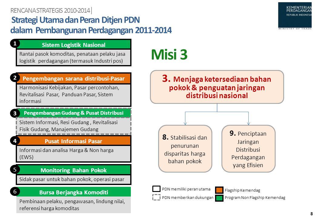 RENCANA STRATEGIS 2010-2014| Strategi Utama dan Peran Ditjen PDN