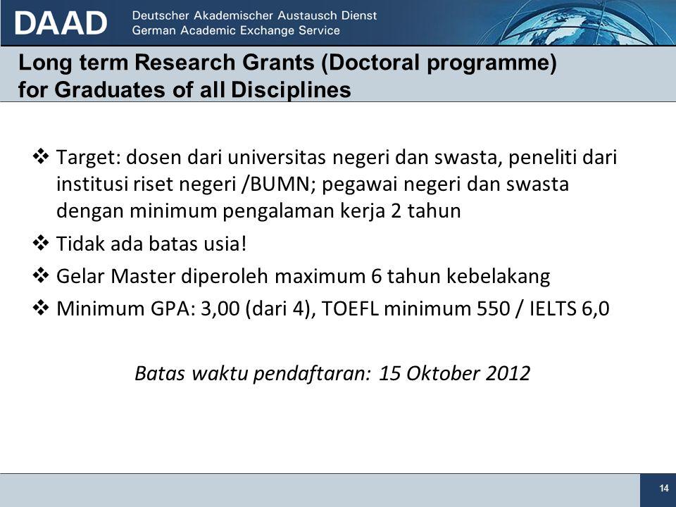 Batas waktu pendaftaran: 15 Oktober 2012
