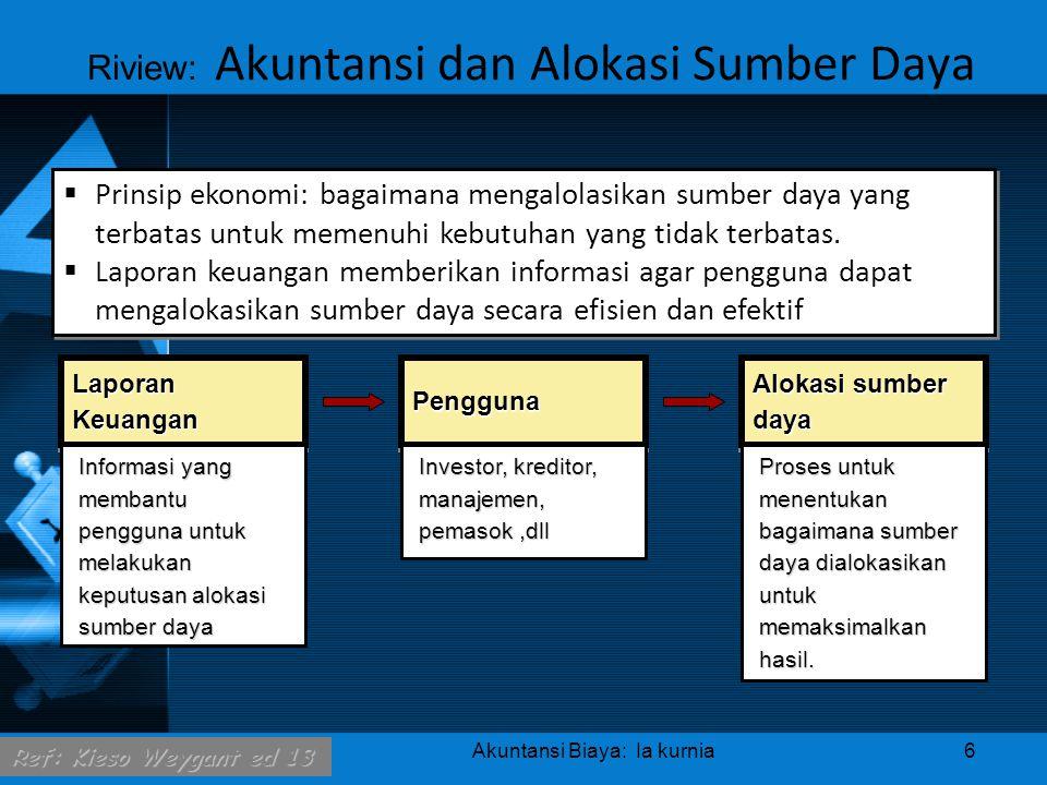 Riview: Akuntansi dan Alokasi Sumber Daya