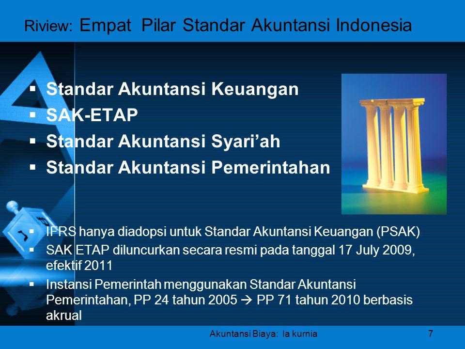 Riview: Empat Pilar Standar Akuntansi Indonesia