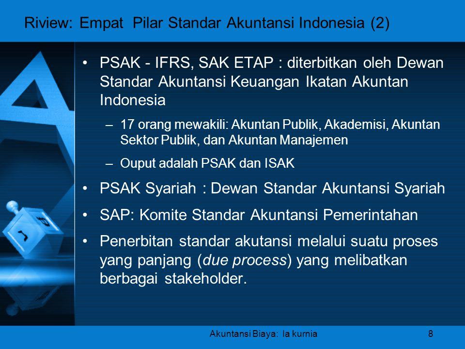 Riview: Empat Pilar Standar Akuntansi Indonesia (2)