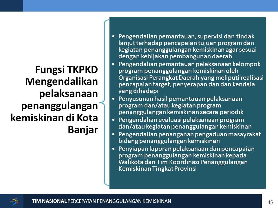Struktur TKPK Provinsi
