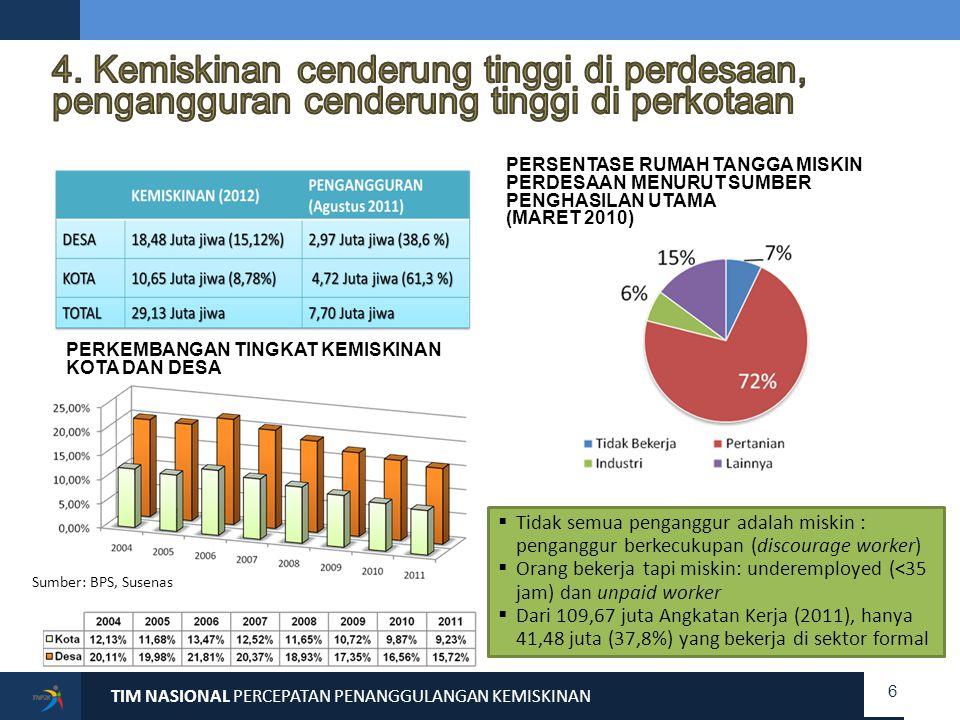5. Kerentanan dan kesenjangan menambah kompleks masalah kemiskinan (1)