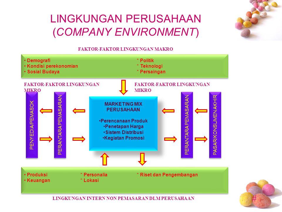 LINGKUNGAN PERUSAHAAN (COMPANY ENVIRONMENT)