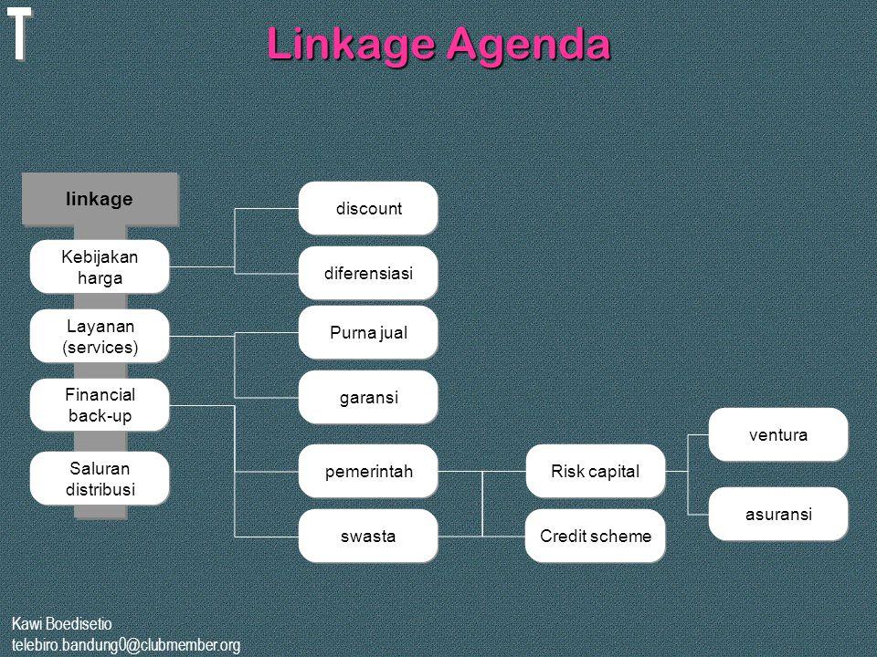 Linkage Agenda linkage discount Kebijakan harga diferensiasi