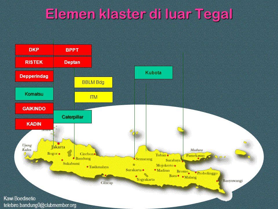 Elemen klaster di luar Tegal