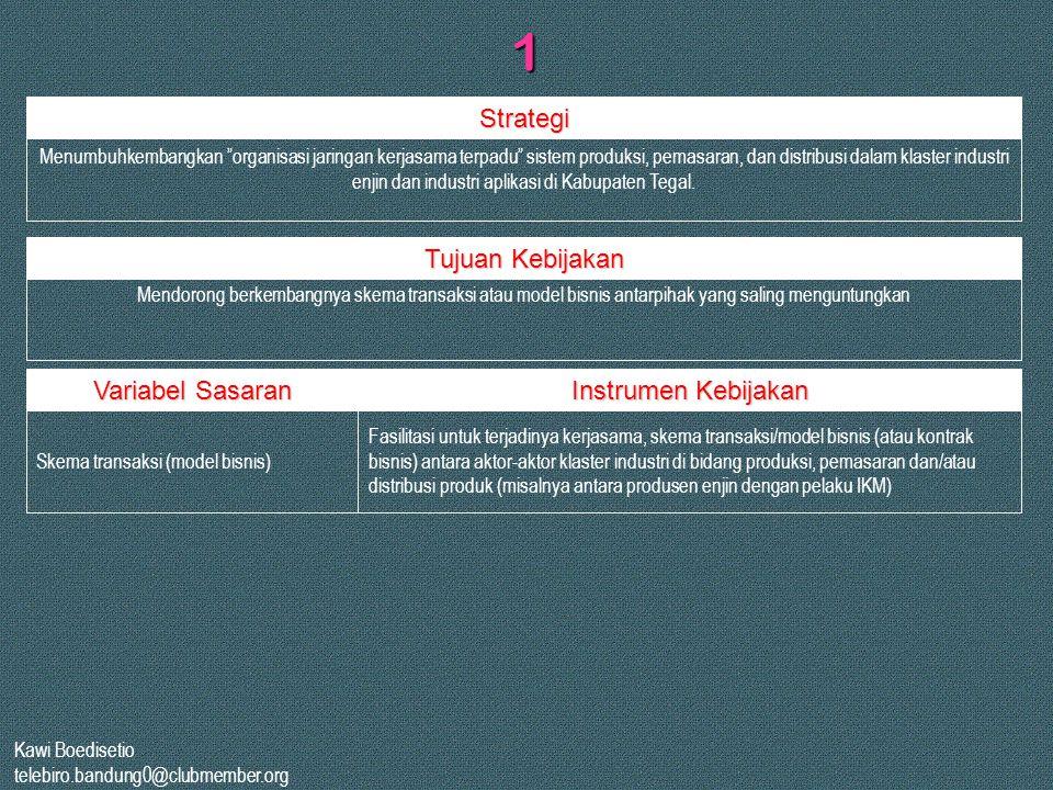1 Strategi Tujuan Kebijakan Variabel Sasaran Instrumen Kebijakan