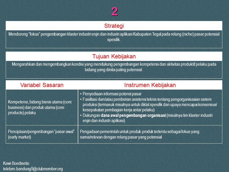 2 Strategi Tujuan Kebijakan Variabel Sasaran Instrumen Kebijakan