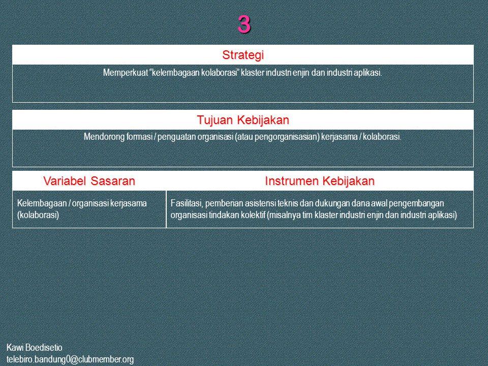 3 Strategi Tujuan Kebijakan Variabel Sasaran Instrumen Kebijakan