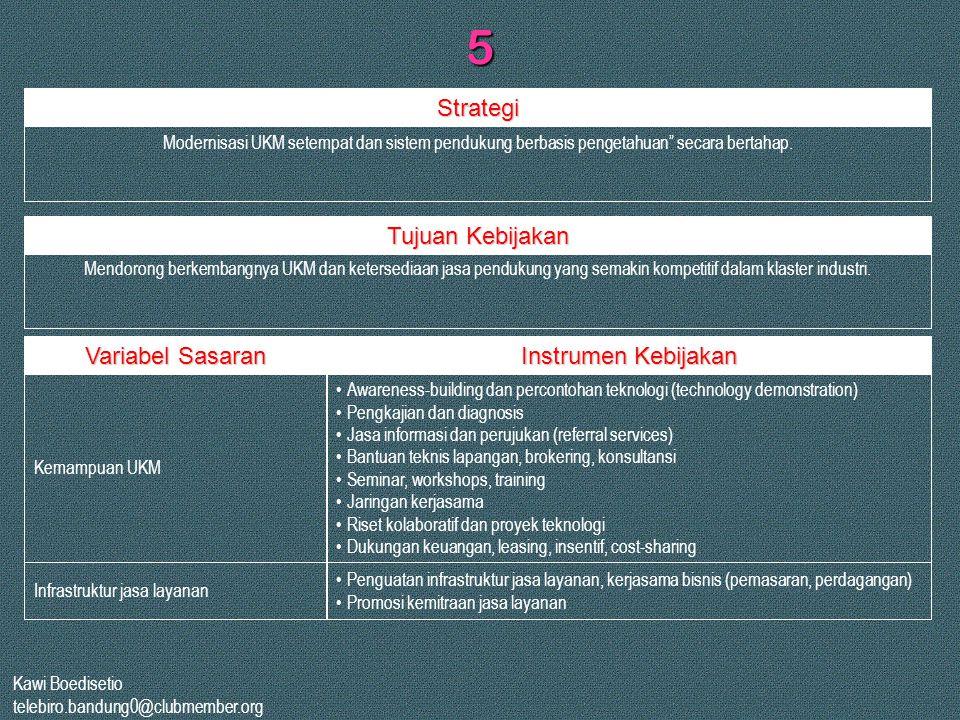 5 Strategi Tujuan Kebijakan Variabel Sasaran Instrumen Kebijakan