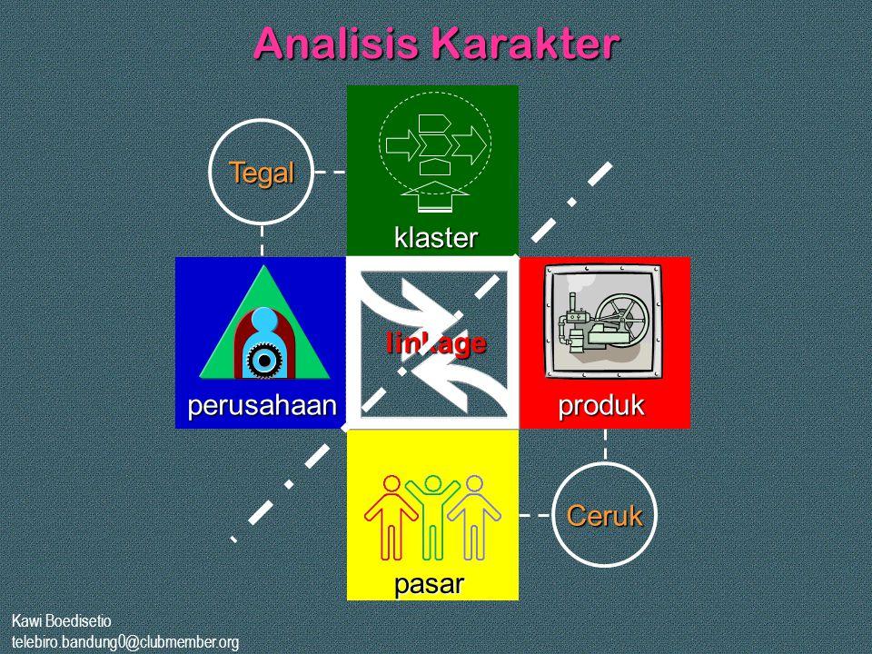 Analisis Karakter Tegal klaster linkage perusahaan produk Ceruk pasar