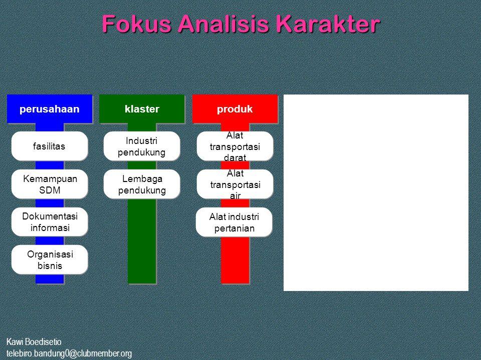Fokus Analisis Karakter