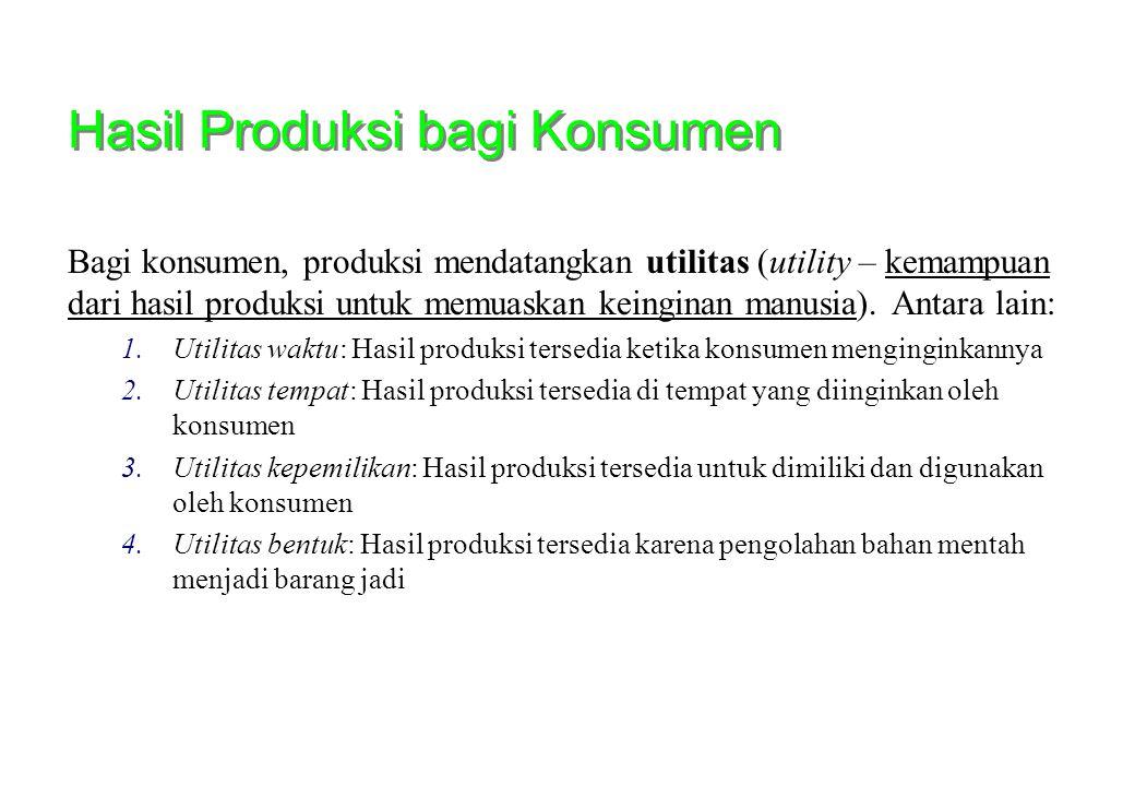 Hasil Produksi bagi Konsumen