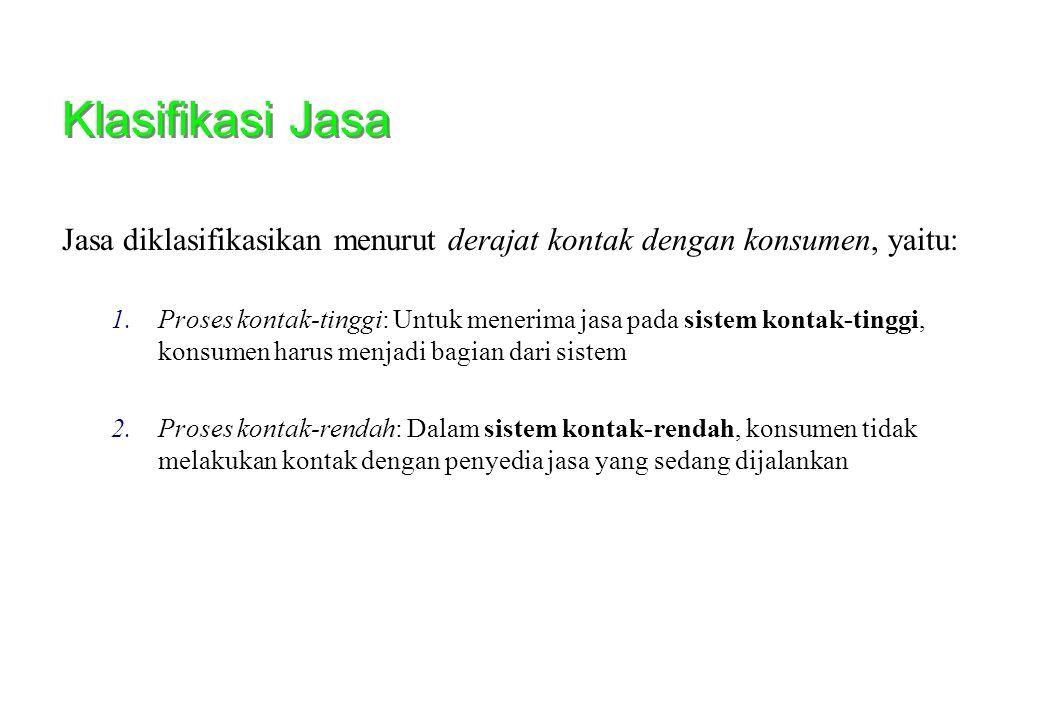 Klasifikasi Jasa Jasa diklasifikasikan menurut derajat kontak dengan konsumen, yaitu: