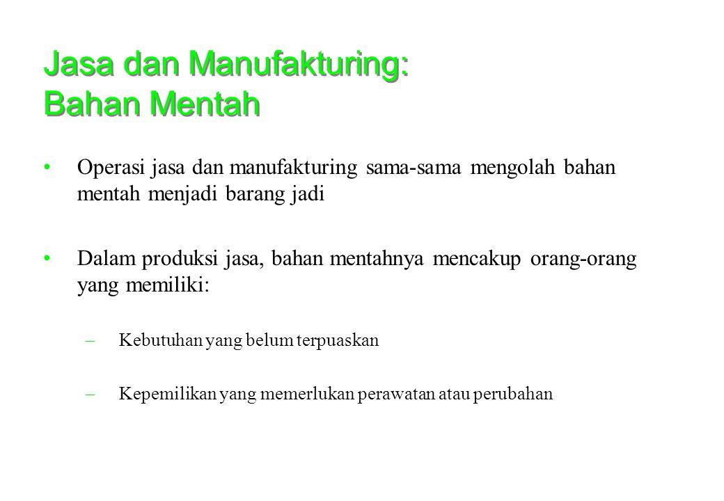 Jasa dan Manufakturing: Bahan Mentah