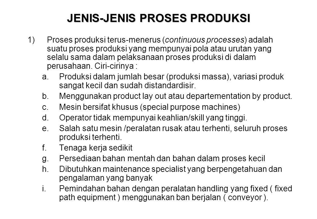 JENIS-JENIS PROSES PRODUKSI
