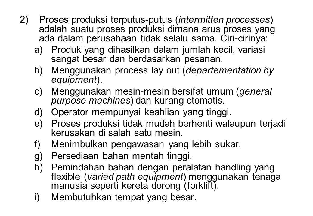 Proses produksi terputus-putus (intermitten processes) adalah suatu proses produksi dimana arus proses yang ada dalam perusahaan tidak selalu sama. Ciri-cirinya: