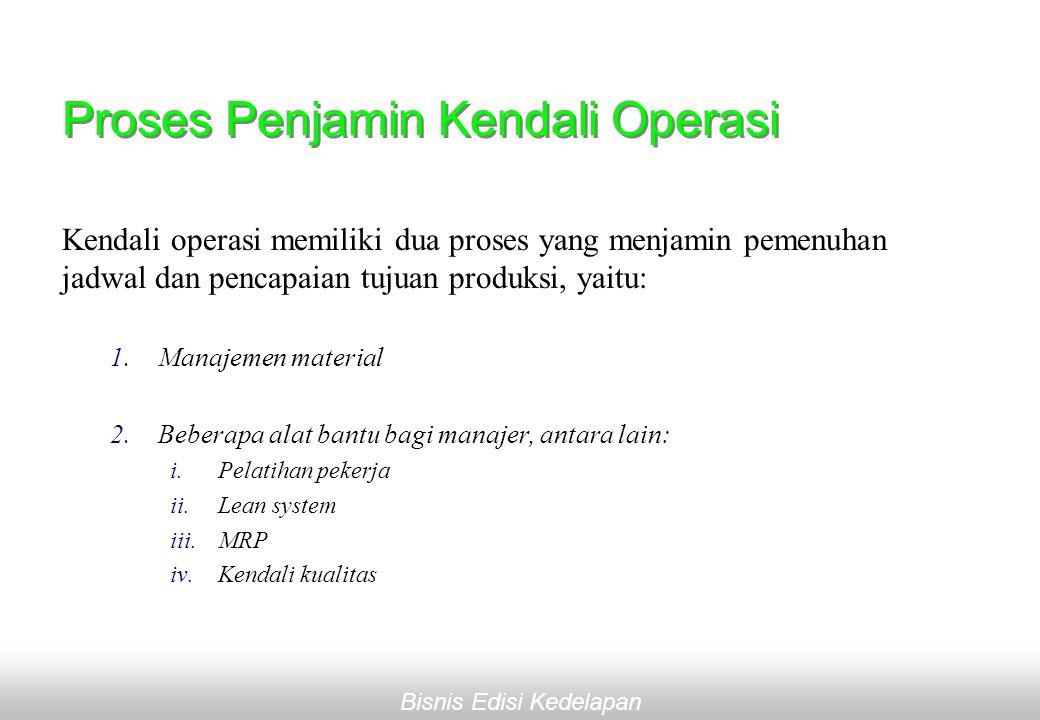 Proses Penjamin Kendali Operasi