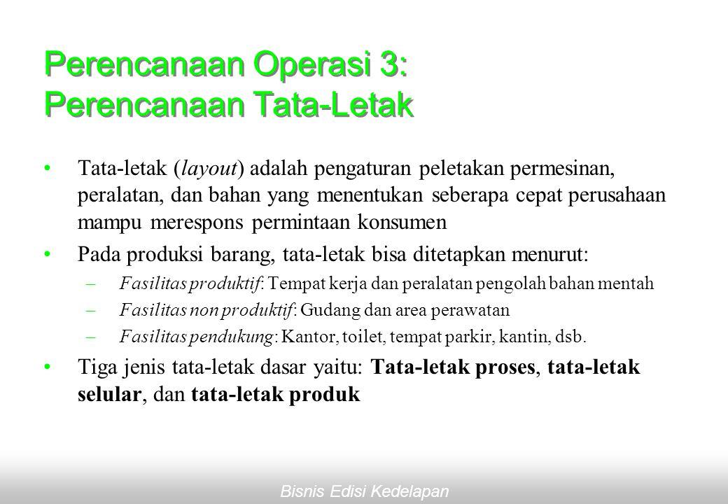 Perencanaan Operasi 3: Perencanaan Tata-Letak