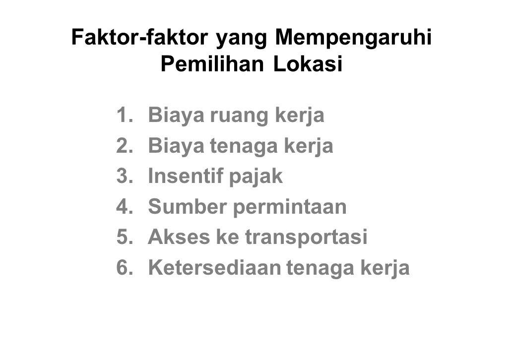 Faktor-faktor yang Mempengaruhi Pemilihan Lokasi