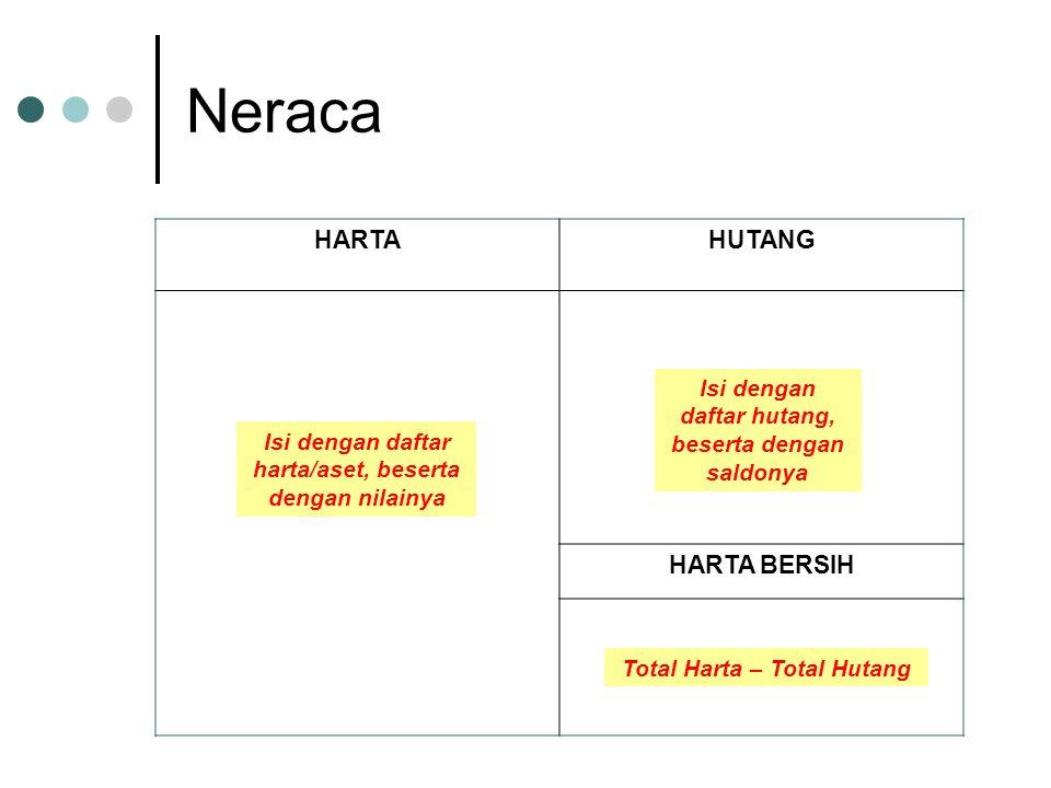 Neraca HARTA HUTANG HARTA BERSIH