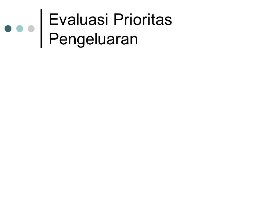 Evaluasi Prioritas Pengeluaran
