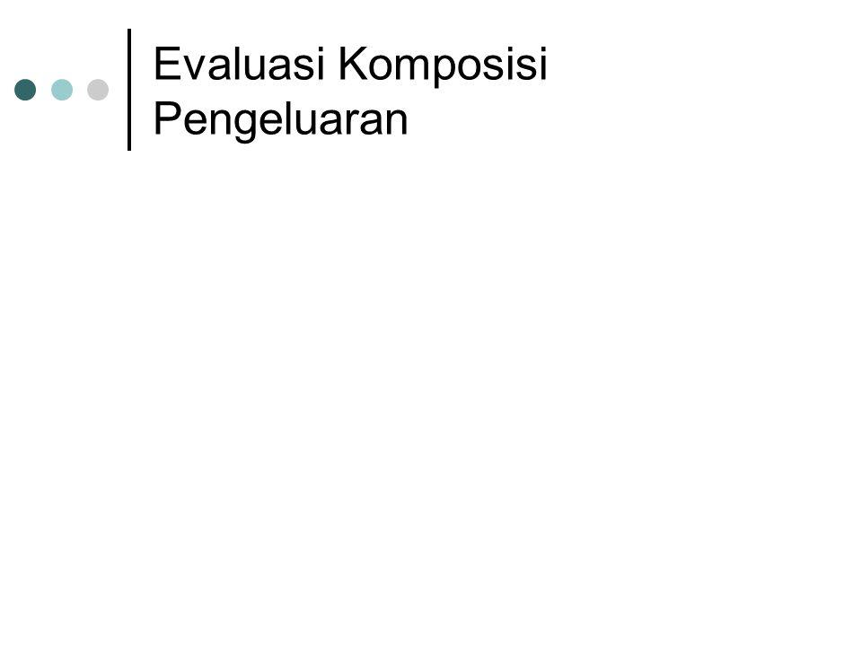 Evaluasi Komposisi Pengeluaran