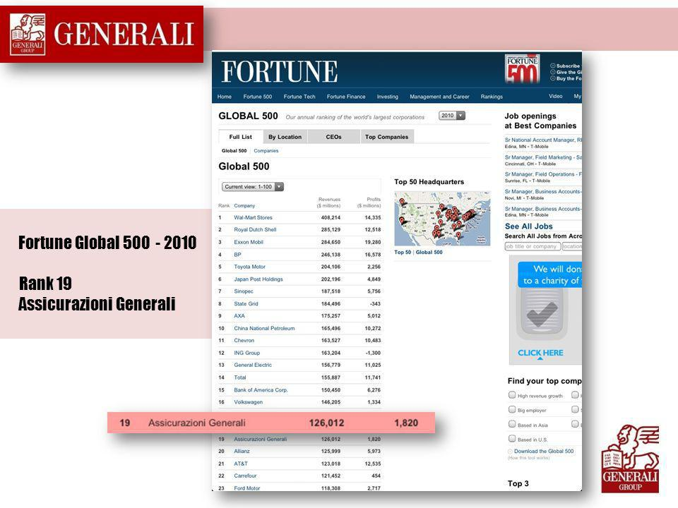 Fortune Global Rank 19 Assicurazioni Generali