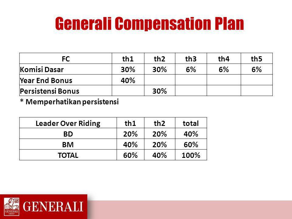 Generali Compensation Plan
