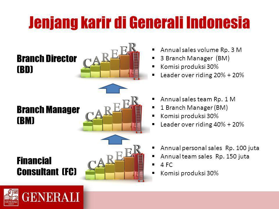 Jenjang karir di Generali Indonesia