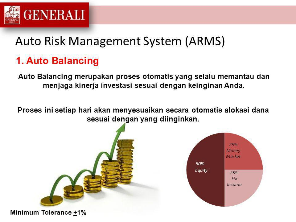 Auto Risk Management System (ARMS)