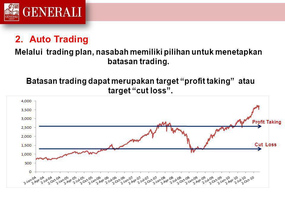 Auto Trading Melalui trading plan, nasabah memiliki pilihan untuk menetapkan batasan trading.