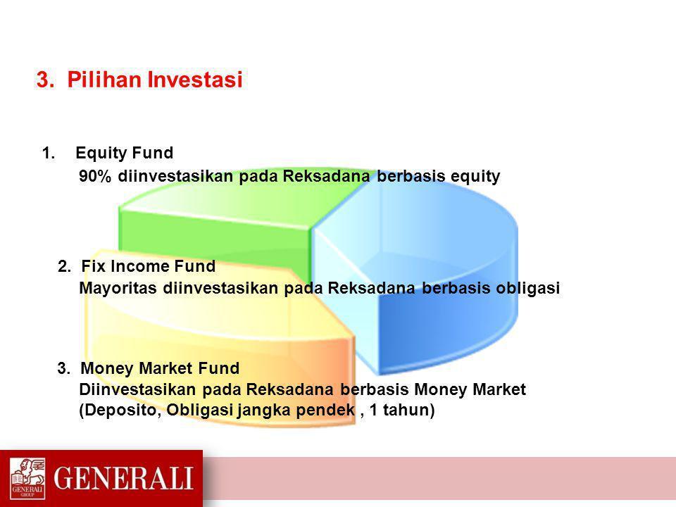 3. Pilihan Investasi Equity Fund