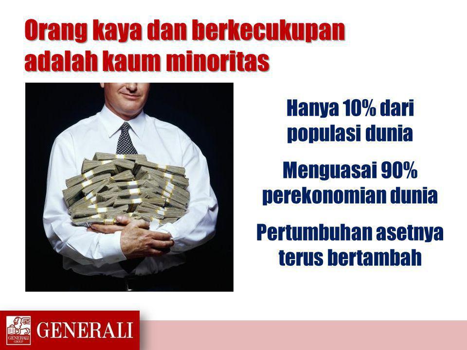 Orang kaya dan berkecukupan adalah kaum minoritas