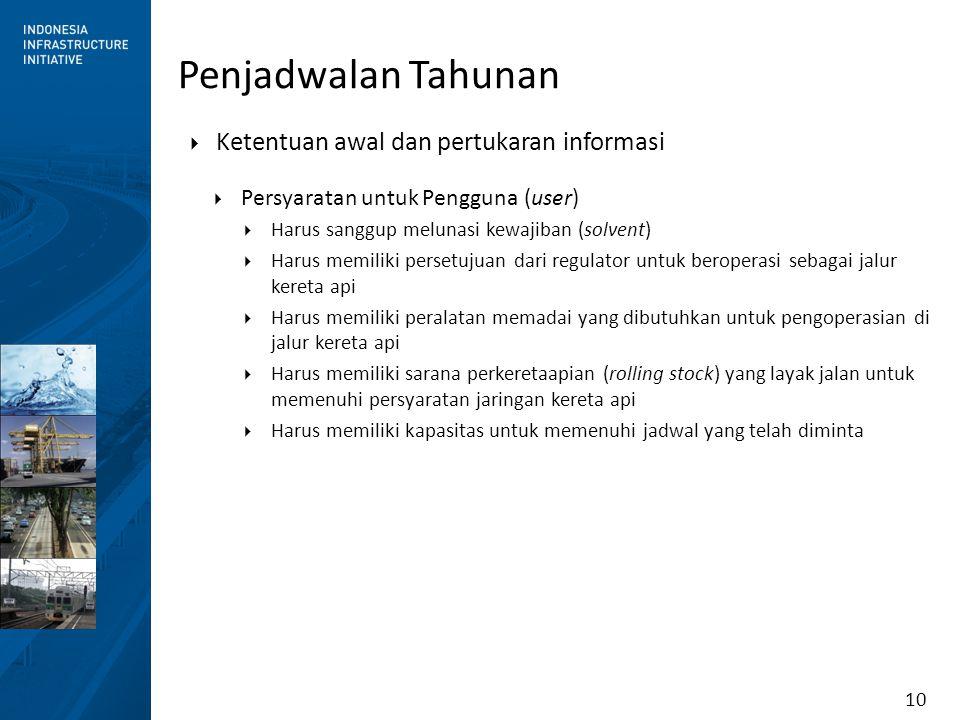 Penjadwalan Tahunan Ketentuan awal dan pertukaran informasi