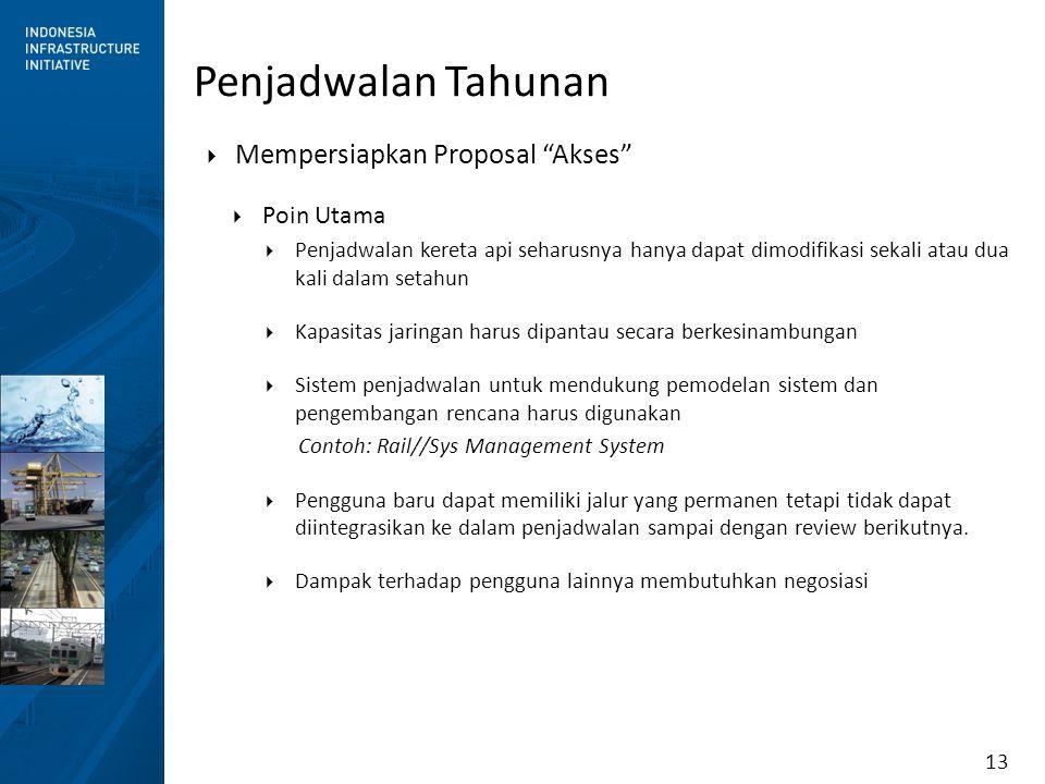 Penjadwalan Tahunan Mempersiapkan Proposal Akses Poin Utama