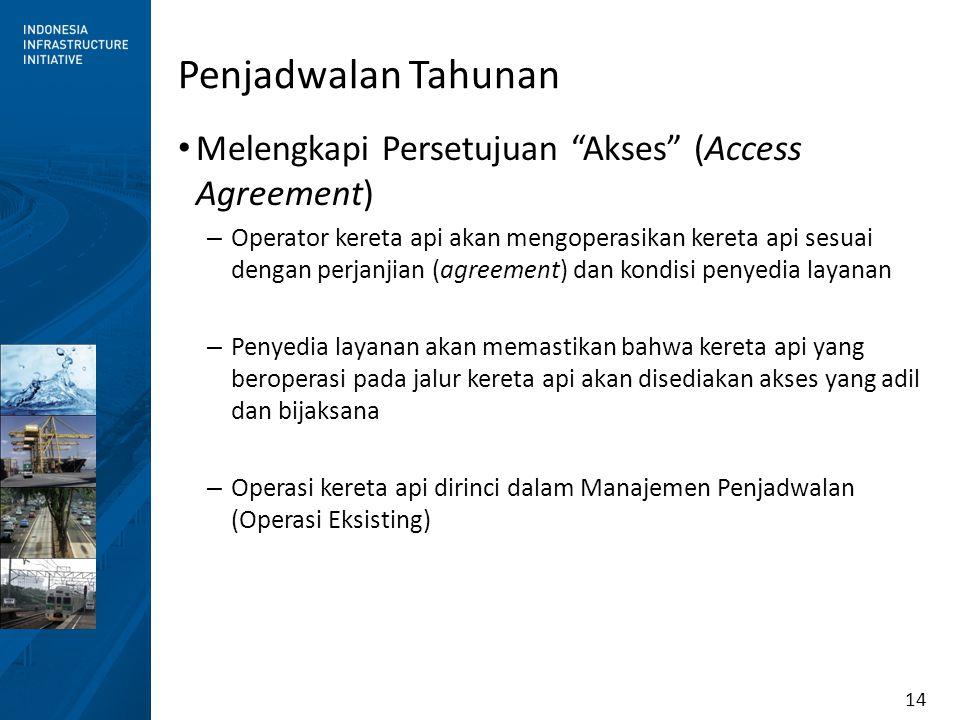 Penjadwalan Tahunan Melengkapi Persetujuan Akses (Access Agreement)
