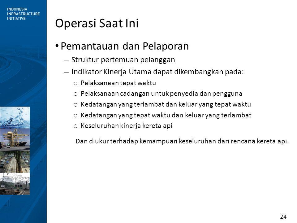 Operasi Saat Ini Pemantauan dan Pelaporan Struktur pertemuan pelanggan