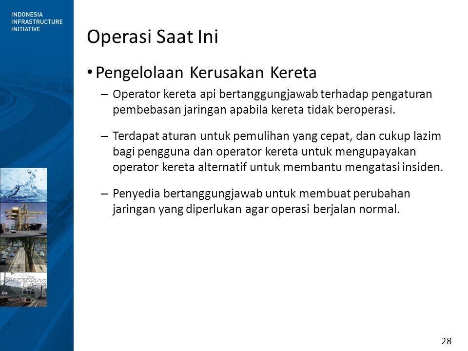 Operasi Saat Ini Pengelolaan Kerusakan Kereta