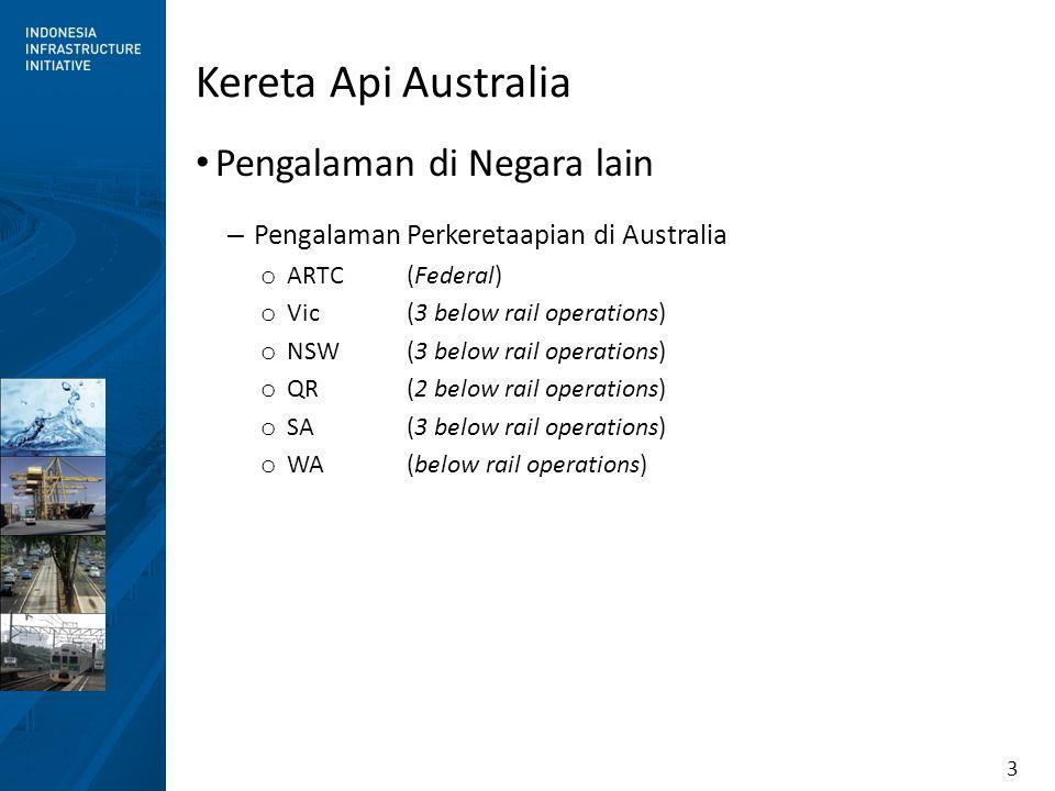 Kereta Api Australia Pengalaman di Negara lain